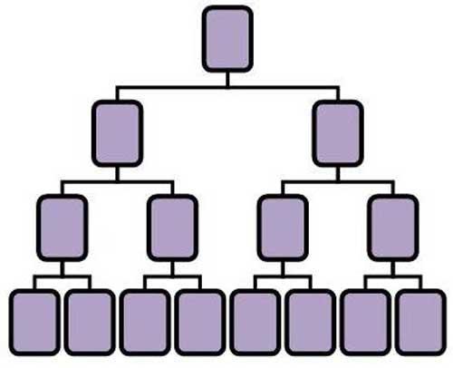 binary-MLM-compensation-plan